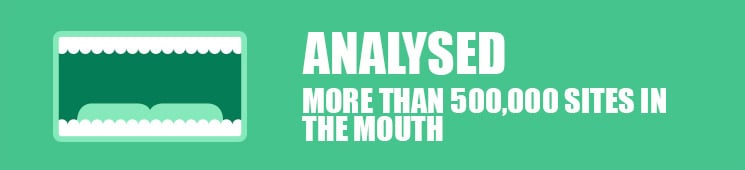 Analysed more than 500000 sites in the mouth